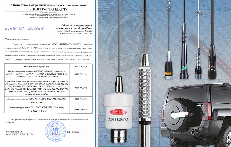 антенны ANLI Antenna Network Lab. Inc.